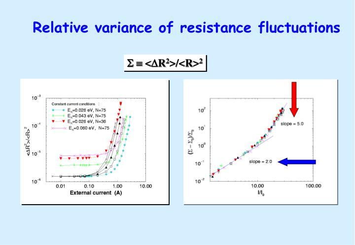 Relative variance of resistance fluctuations
