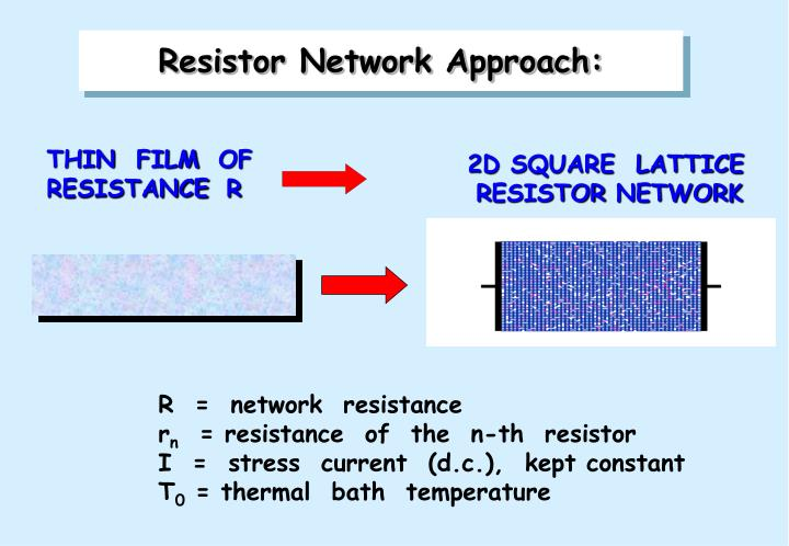 Resistor Network Approach: