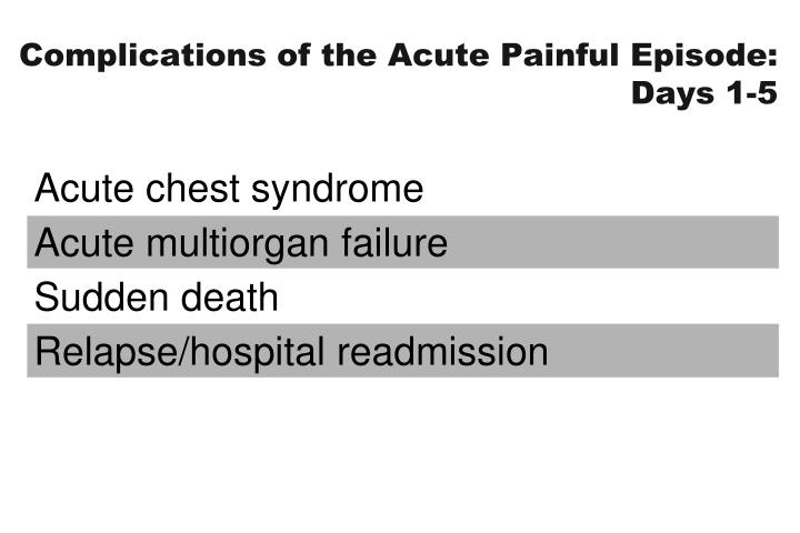 Complications of the Acute Painful Episode: Days 1-5