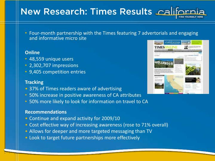 New Research: Times Results