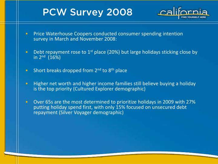 Price Waterhouse Coopers conducted consumer spending intention survey in March and November 2008:
