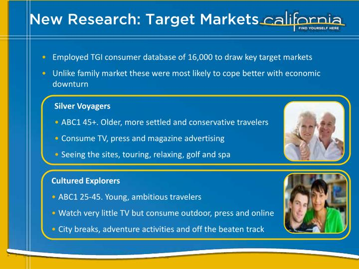 New Research: Target Markets
