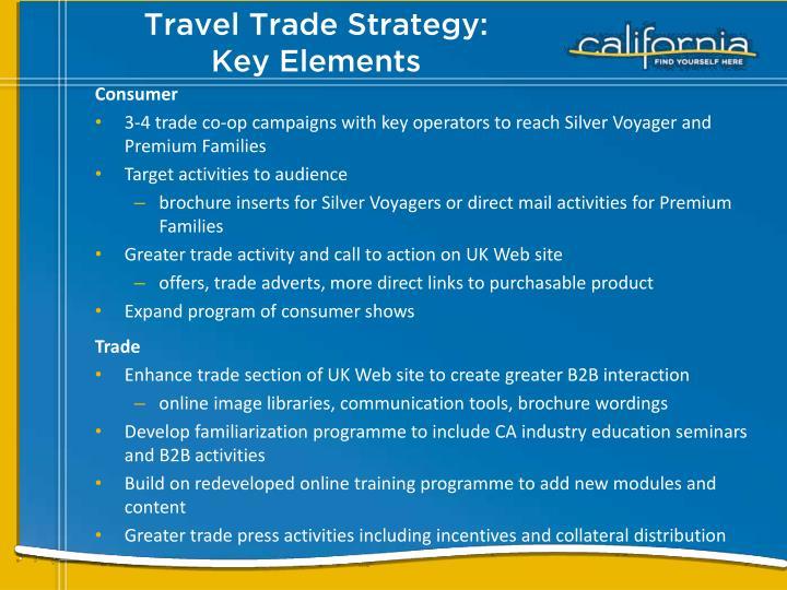 Travel Trade Strategy: