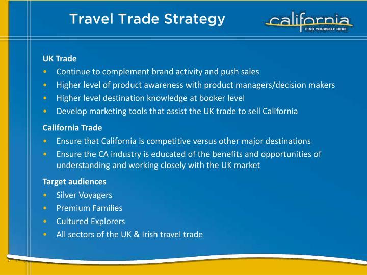 Travel Trade Strategy