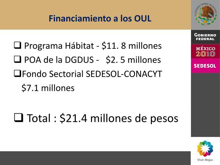 Financiamiento a los OUL