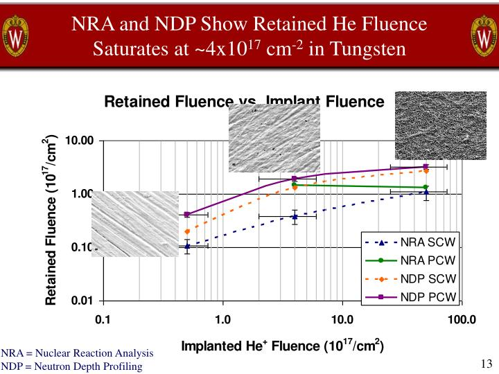 NRA and NDP Show Retained He Fluence Saturates at ~4x10