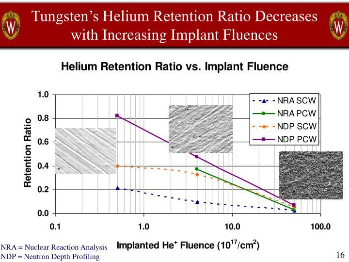 Tungsten's Helium Retention Ratio Decreases with Increasing Implant Fluences