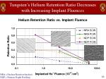 tungsten s helium retention ratio decreases with increasing implant fluences