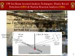 uw ion beam assisted analysis techniques elastic recoil detection erd nuclear reaction analysis nra