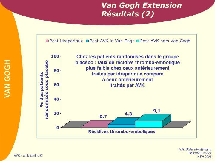 Van Gogh Extension Résultats (2)