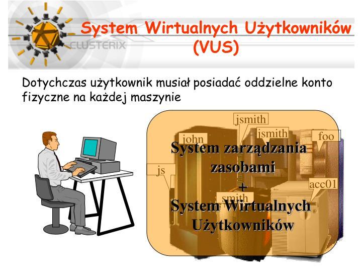 System zarządzania