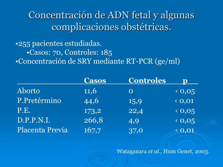 Concentración de ADN fetal y algunas complicaciones obstétricas.