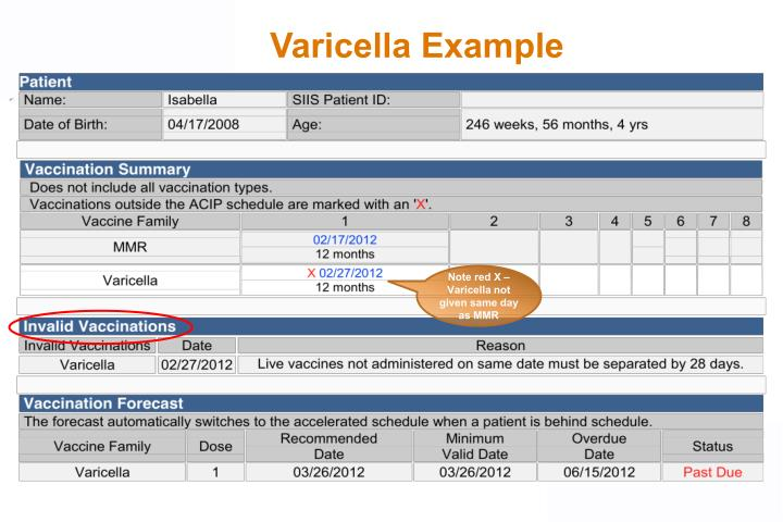 Note red X – Varicella not given same day as MMR