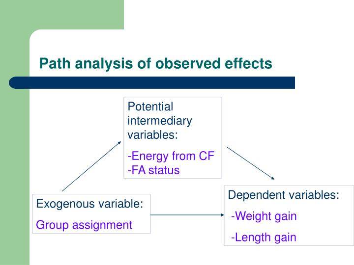 Path analysis of observed effects