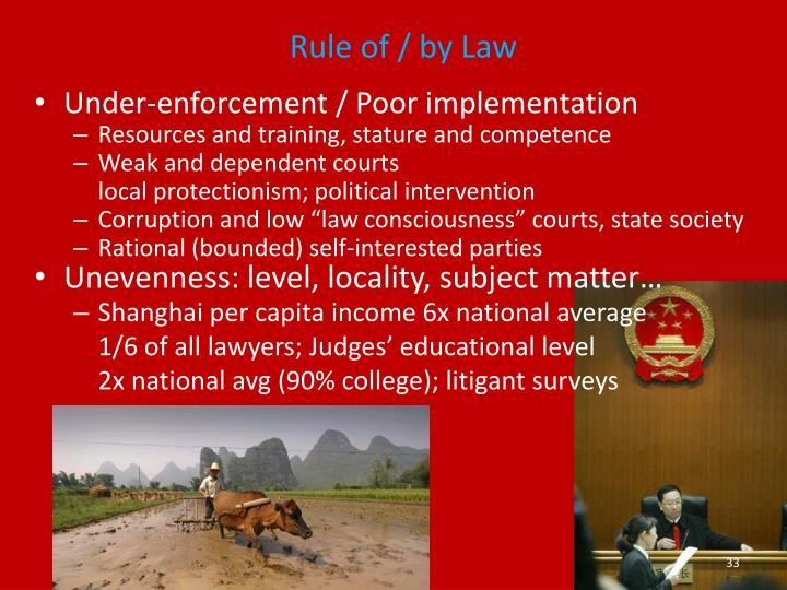 Rule of / by Law