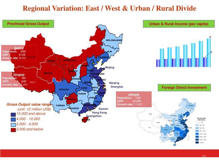 Urban Income CAGR - 7.7%