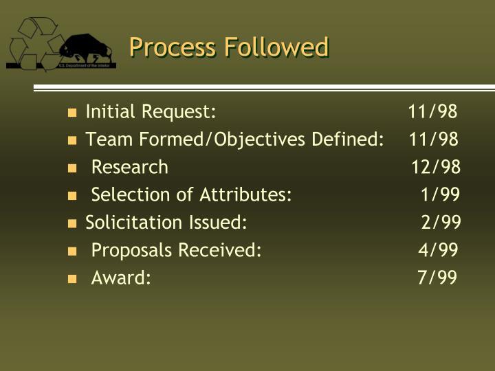 Process Followed