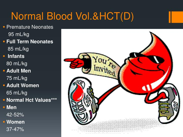 Normal Blood Vol.&HCT(D)