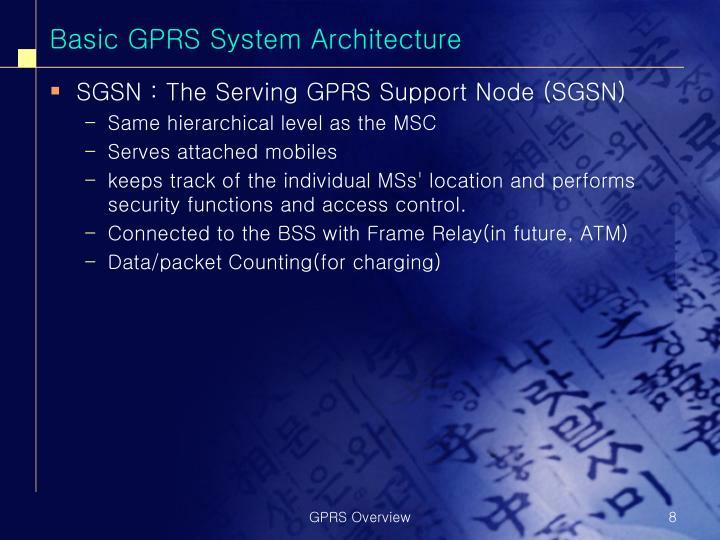 Basic GPRS System Architecture