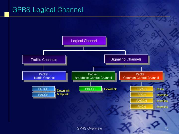 GPRS Logical Channel