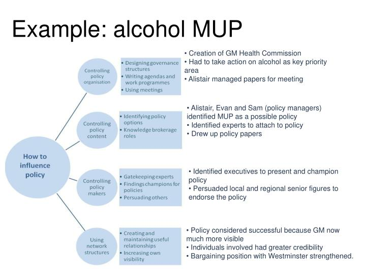 Example: alcohol MUP