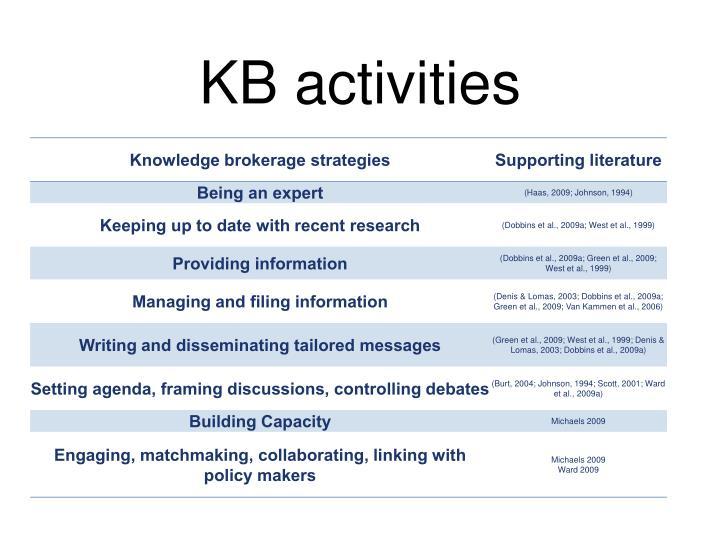 KB activities