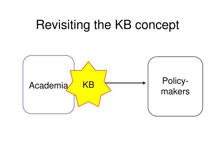 Revisiting the KB concept