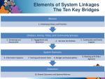 elements of system linkages the ten key bridges