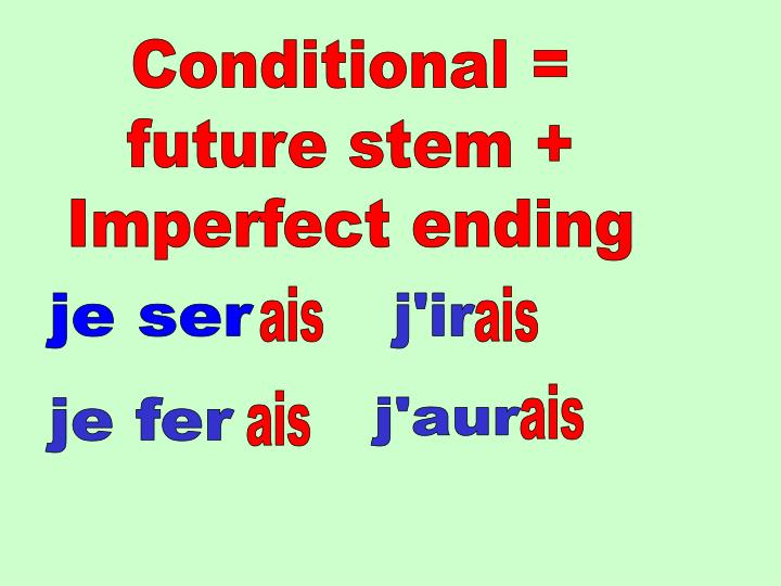 Conditional =