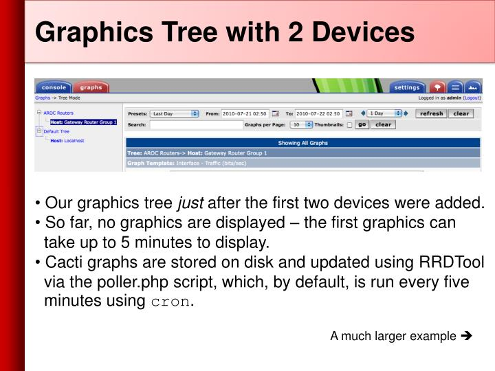 Graphics Tree with 2 Devices