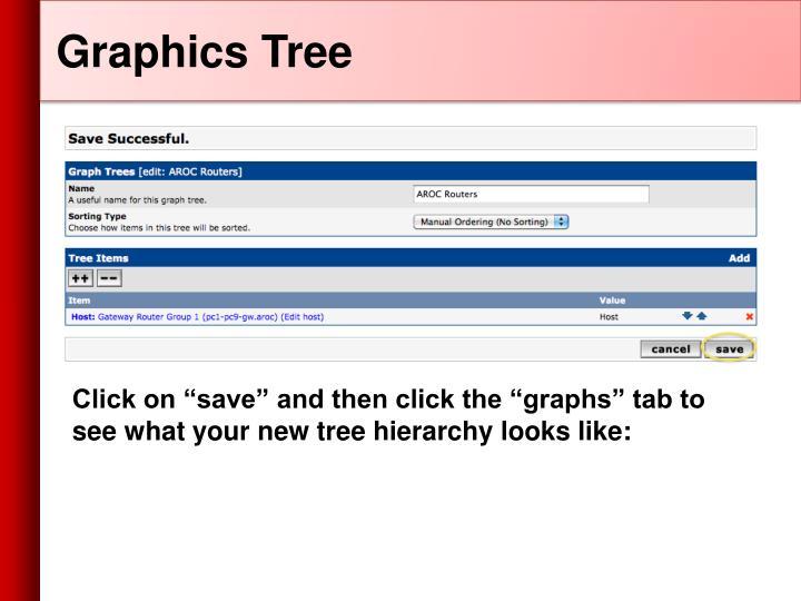 Graphics Tree