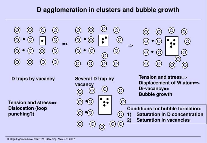 D agglomeration in clusters and bubble growth
