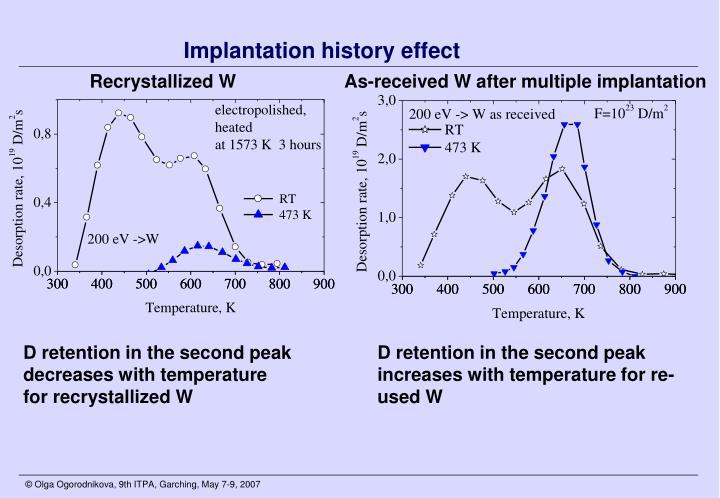 Implantation history effect
