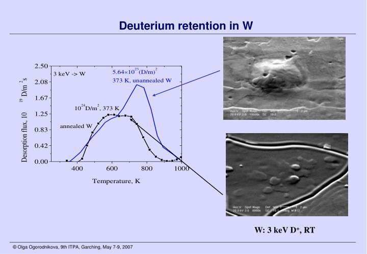 Deuterium retention in W