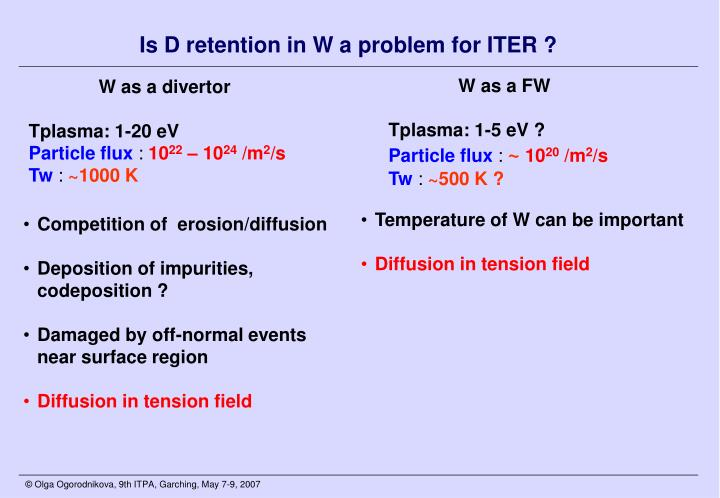 Is D retention in W a problem for ITER ?