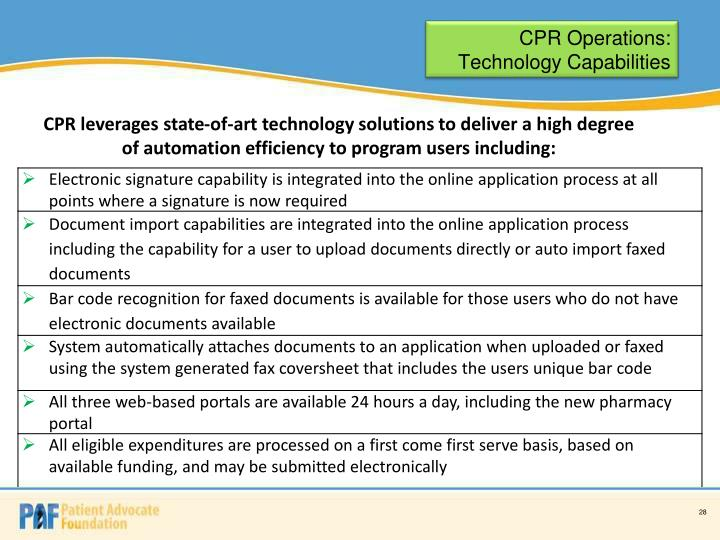 CPR Operations:  Technology Capabilities