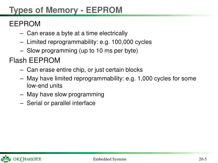 Types of Memory - EEPROM