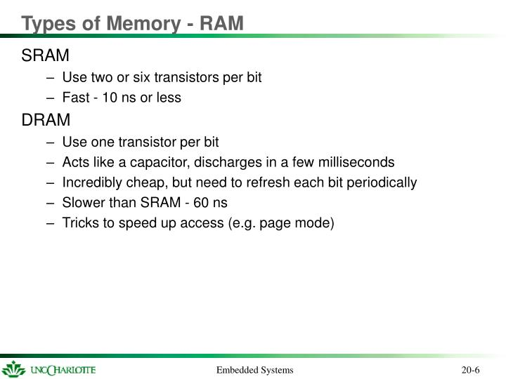Types of Memory - RAM