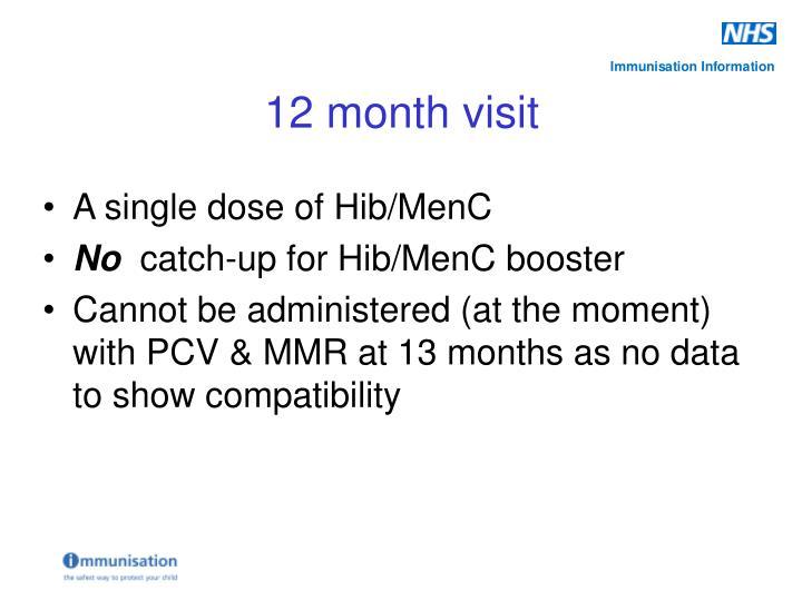 A single dose of Hib/MenC