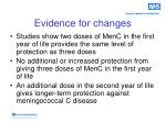 evidence for changes1