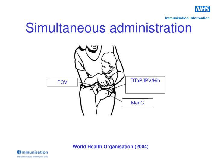 Simultaneous administration