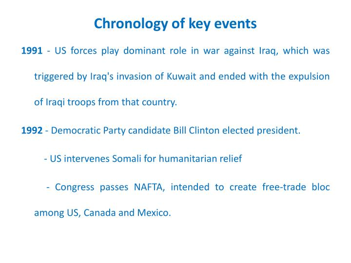 Chronology of key events