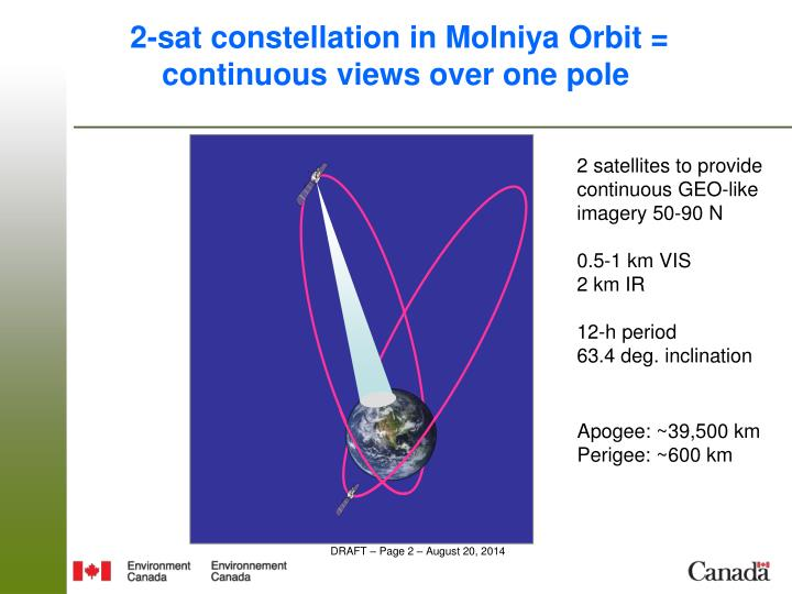 2-sat constellation in Molniya Orbit = continuous views over one pole