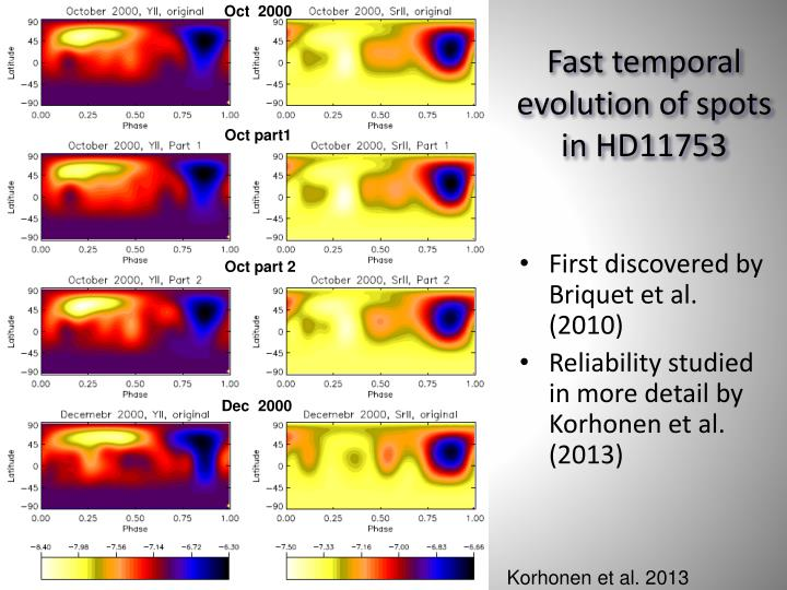Fast temporal evolution of spots in HD11753