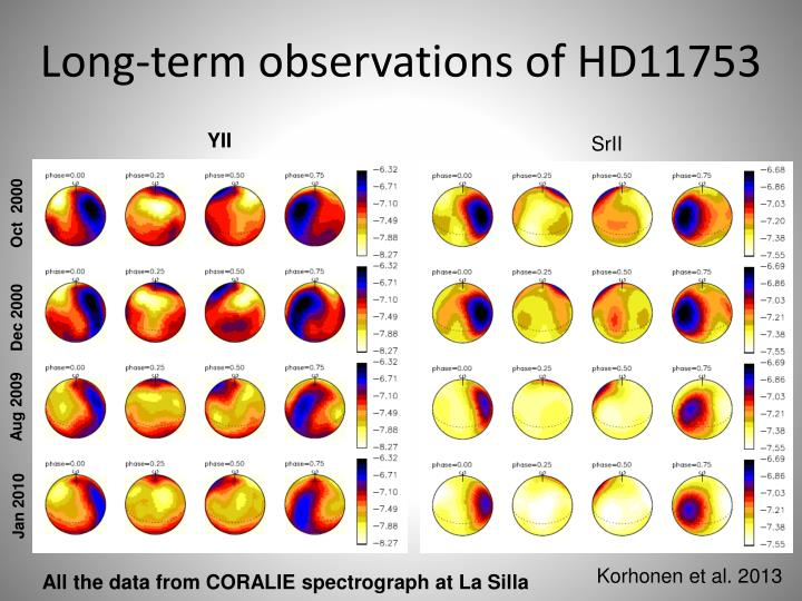Long-term observations of HD11753