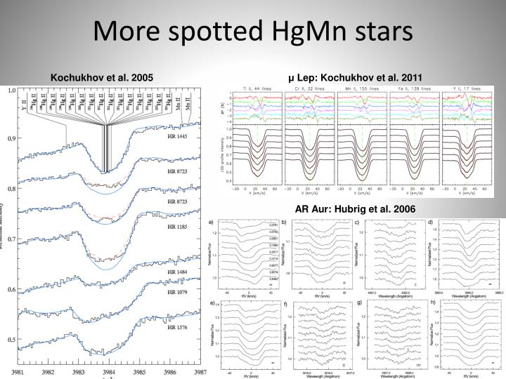 More spotted HgMn stars