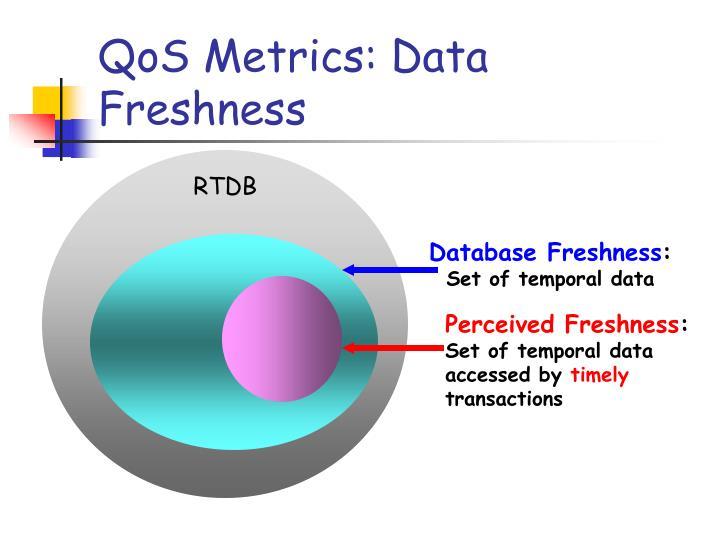 QoS Metrics: Data Freshness