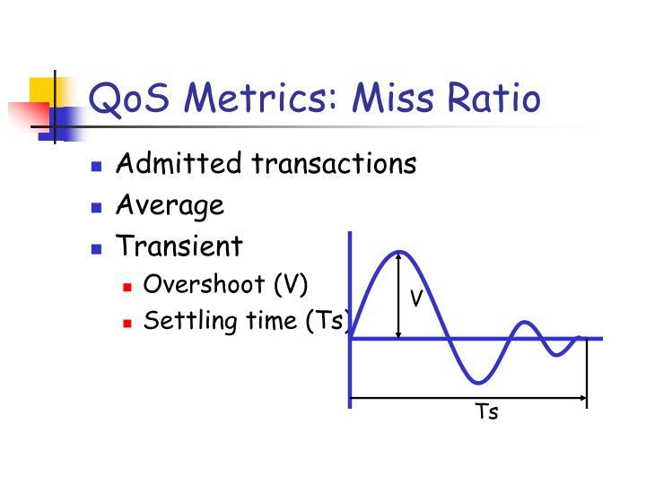 QoS Metrics: Miss Ratio