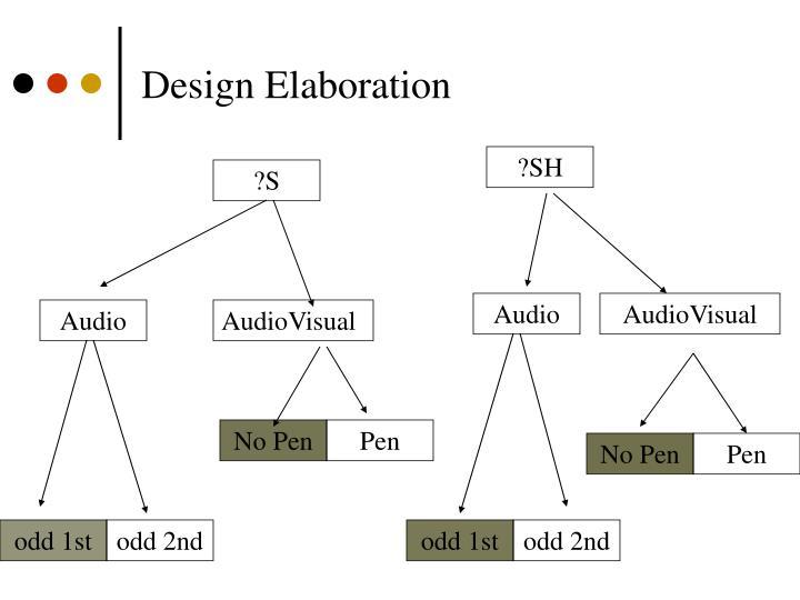 Design Elaboration