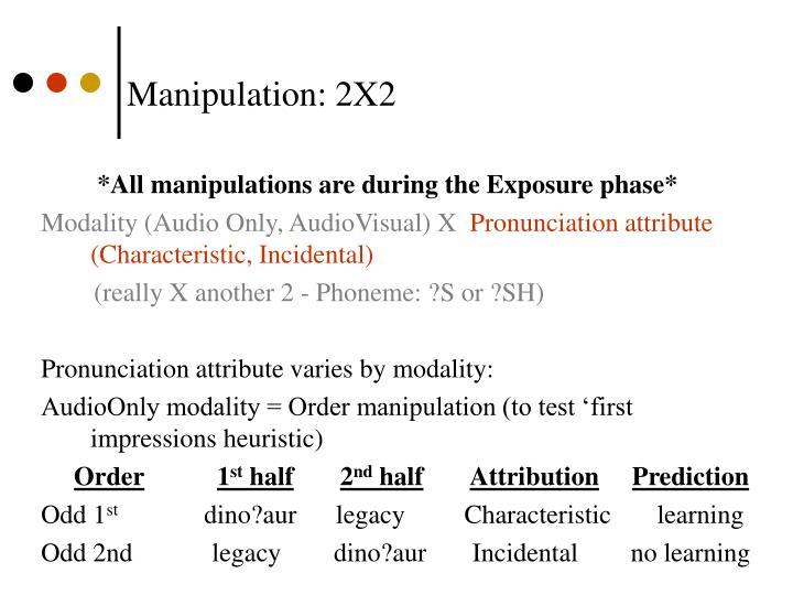 Manipulation: 2X2